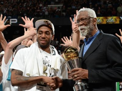 NBA Records : Players with multiple MVP Awards
