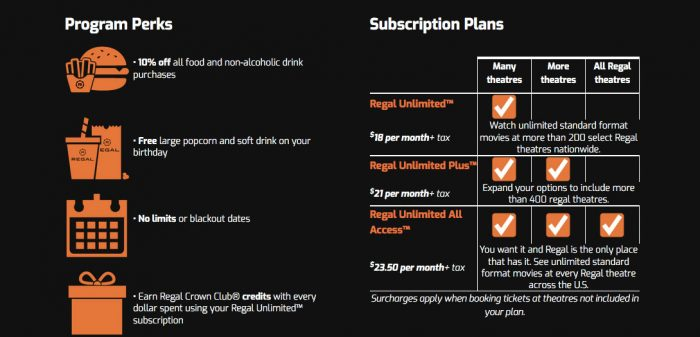 Regal cinema to level-up with new unlimited subscription plan