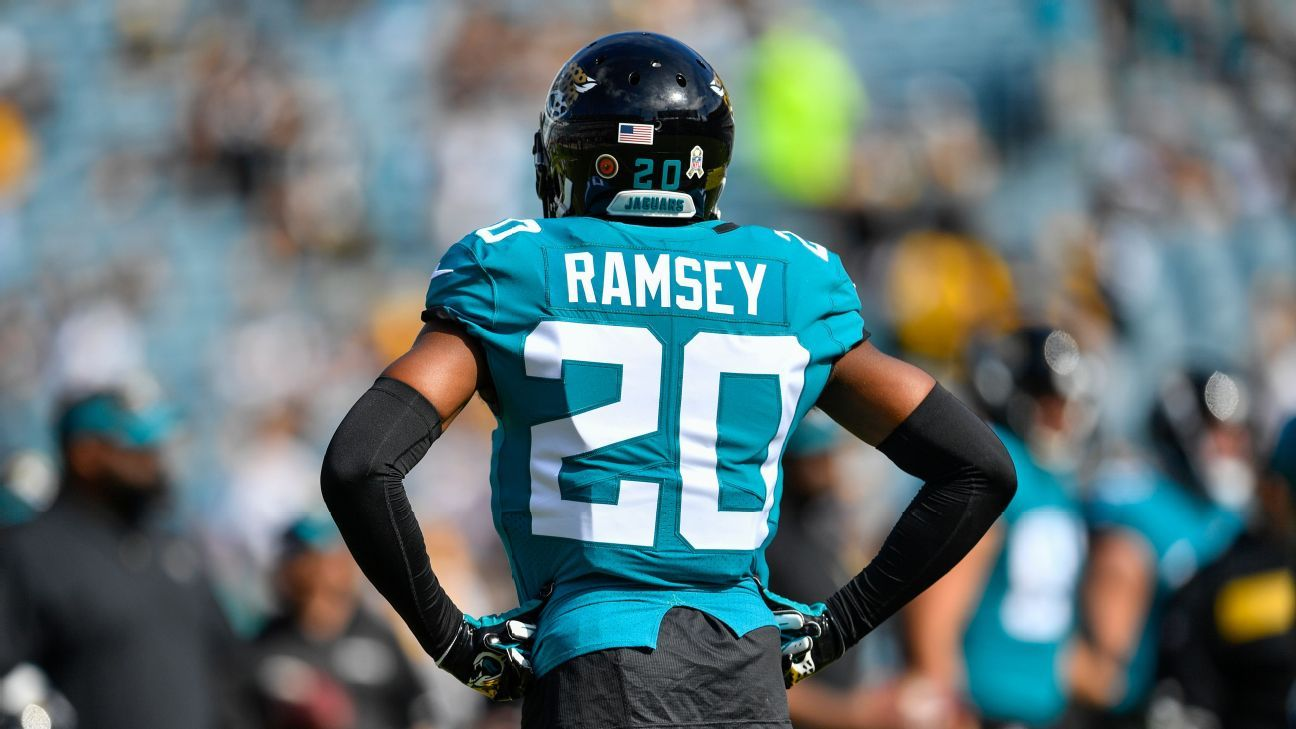 Jalen Ramsey Trade Deal with Eagles
