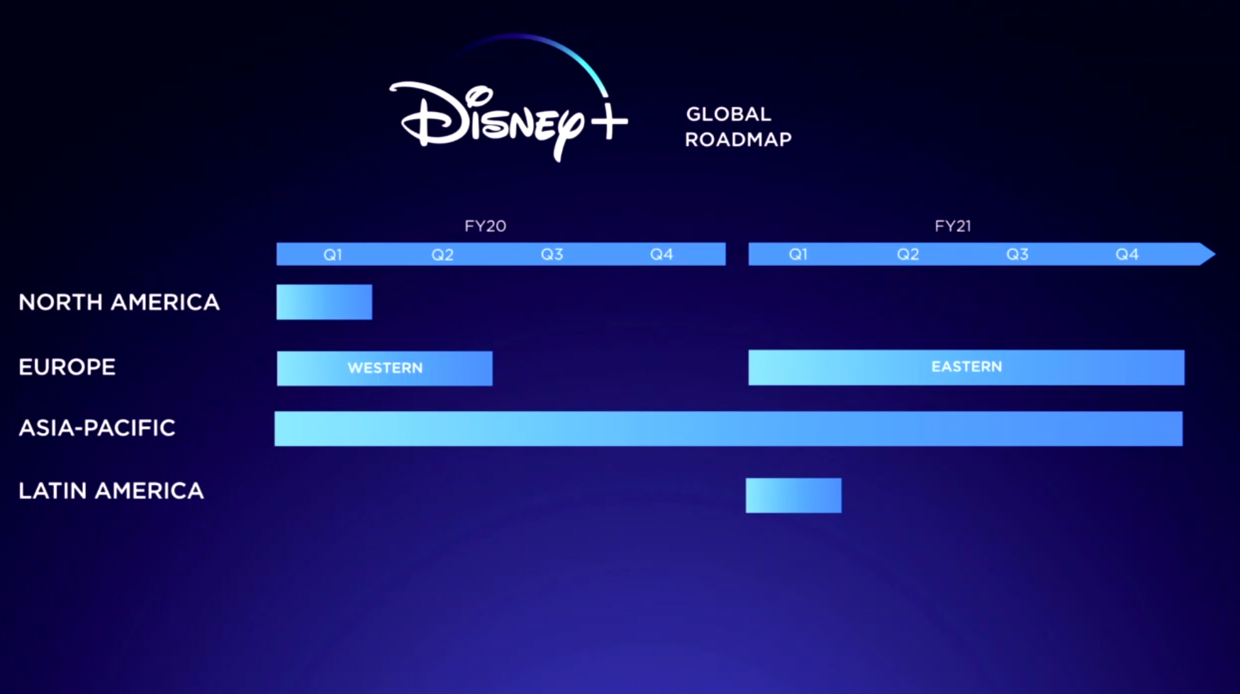 Will Disney Plus Release Date Shifted for UK