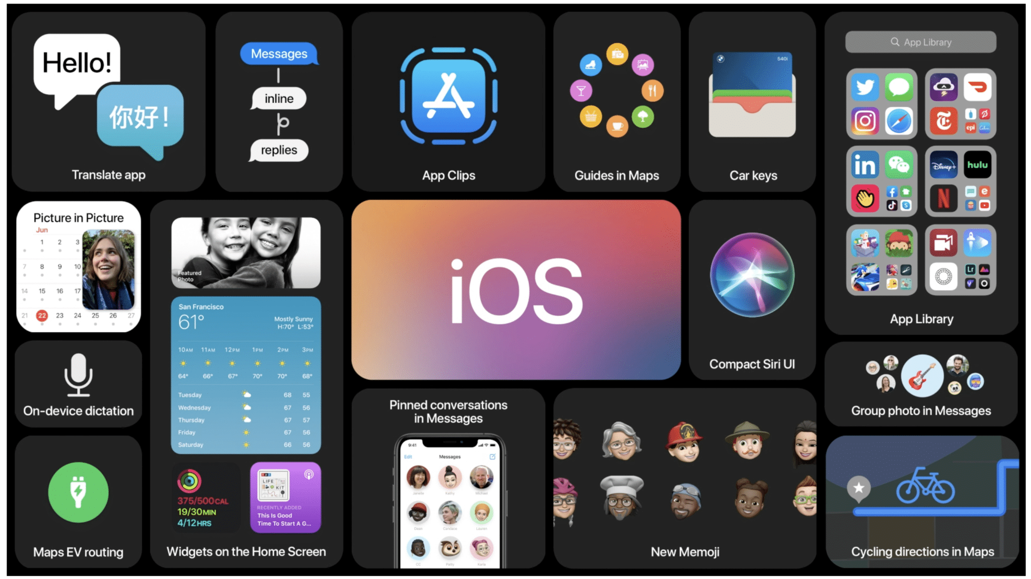 iOS 14 has copied Featured from Android Updates